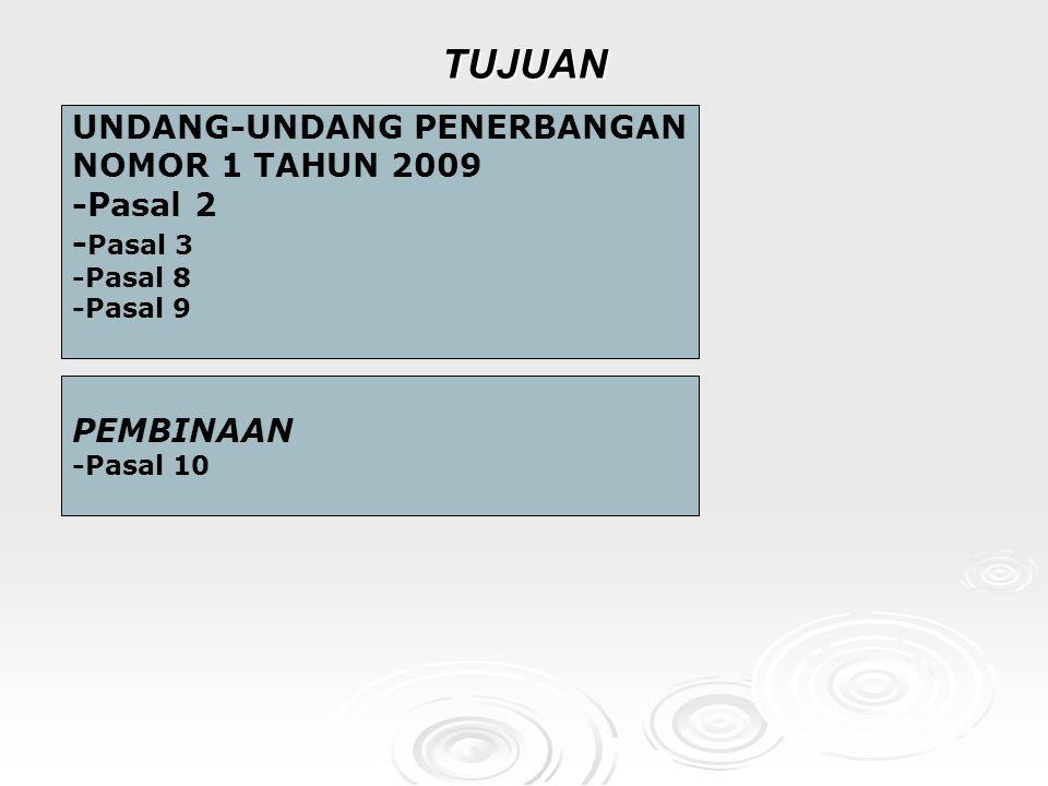 TUJUAN UNDANG-UNDANG PENERBANGAN NOMOR 1 TAHUN 2009 -Pasal 2 -Pasal 3