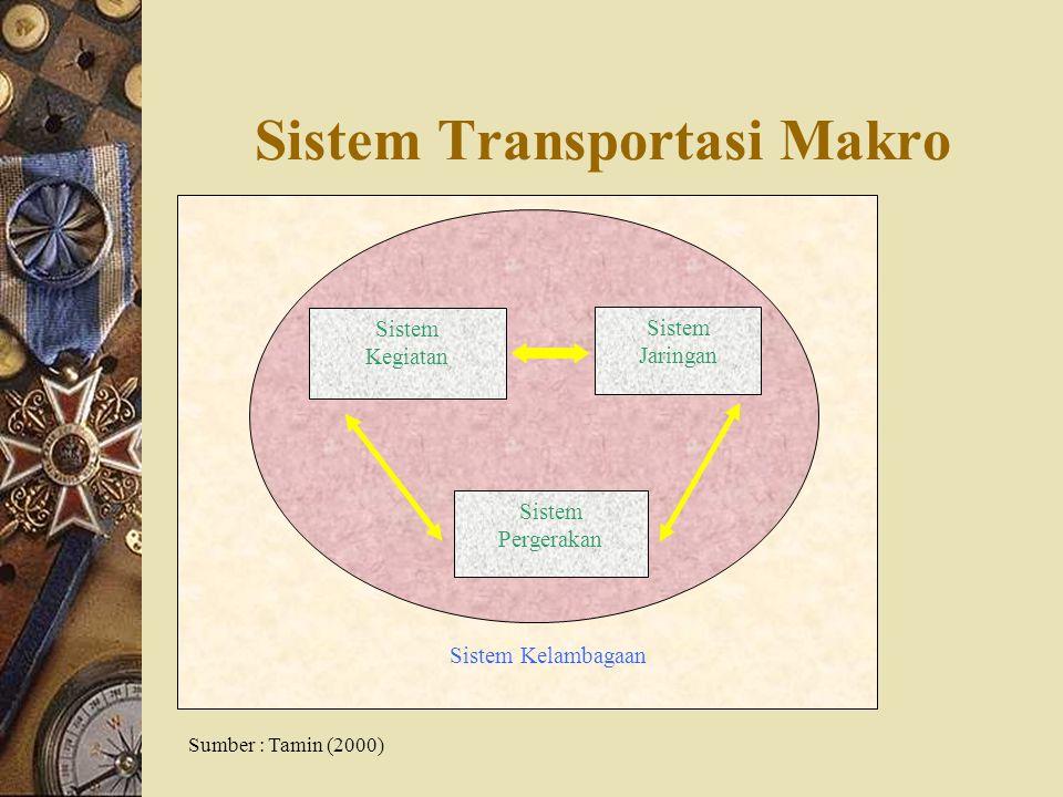 Sistem Transportasi Makro