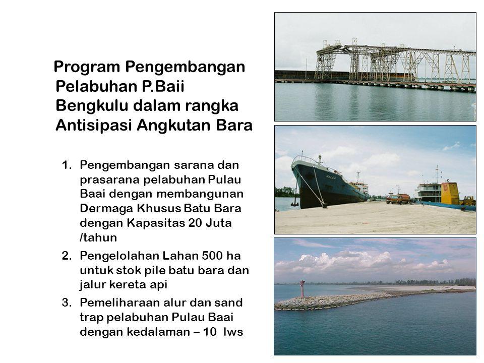 Program Pengembangan Pelabuhan P