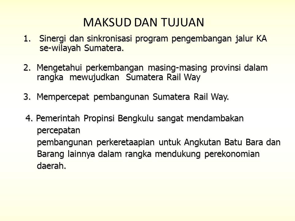 2. Mengetahui perkembangan masing-masing provinsi dalam