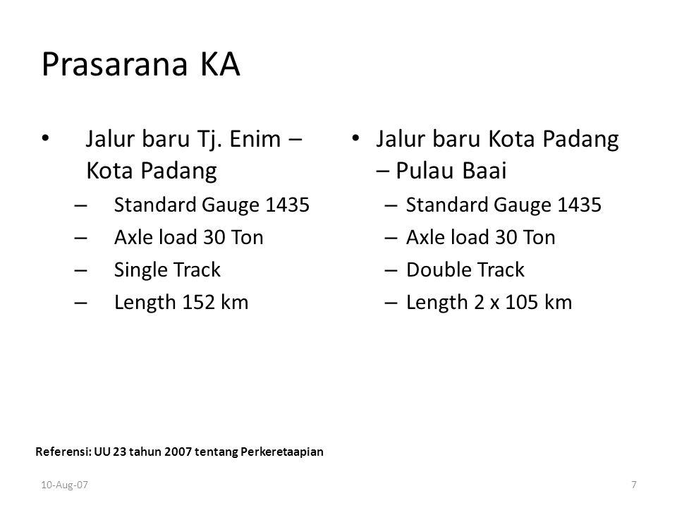 Prasarana KA Jalur baru Tj. Enim – Kota Padang