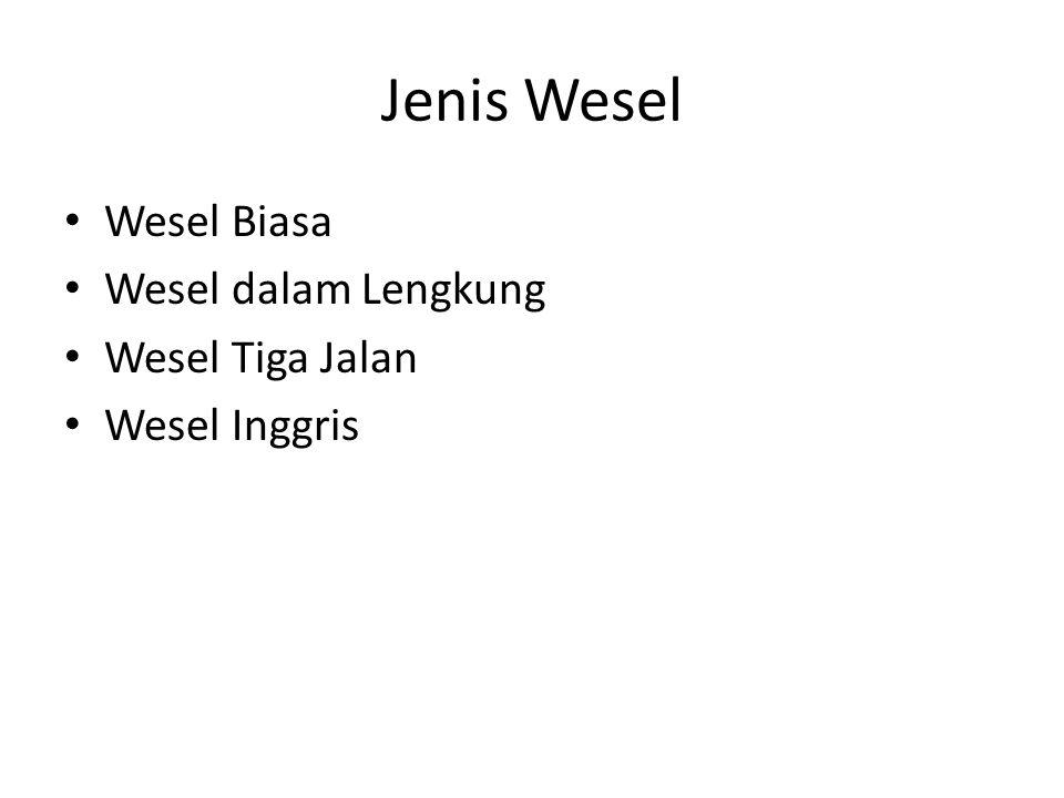 Jenis Wesel Wesel Biasa Wesel dalam Lengkung Wesel Tiga Jalan