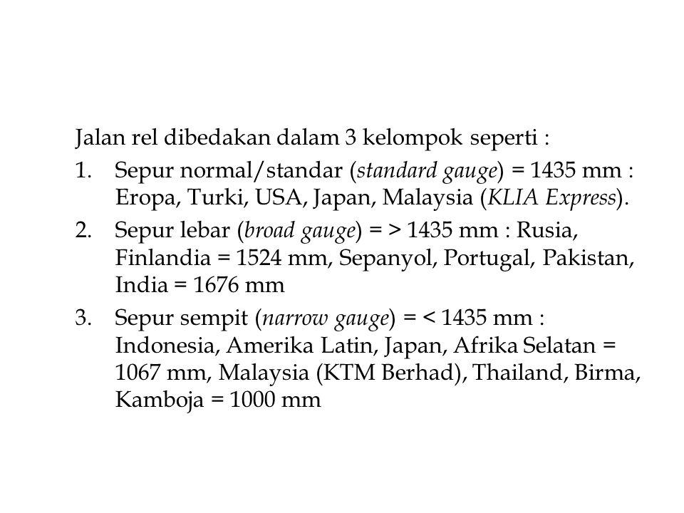 Jalan rel dibedakan dalam 3 kelompok seperti :