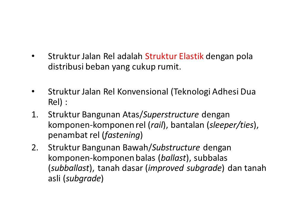 Struktur Jalan Rel adalah Struktur Elastik dengan pola distribusi beban yang cukup rumit.