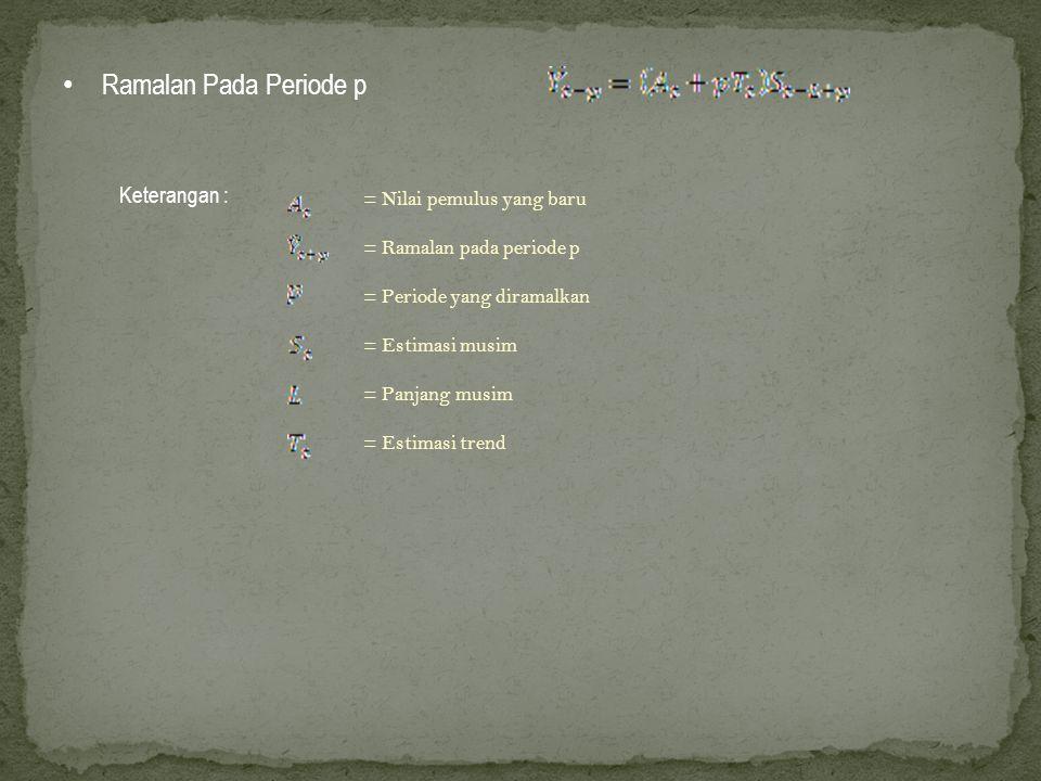 Ramalan Pada Periode p Keterangan : = Nilai pemulus yang baru