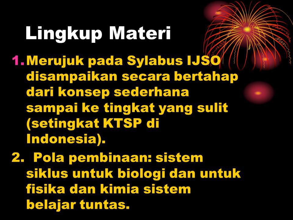 Lingkup Materi