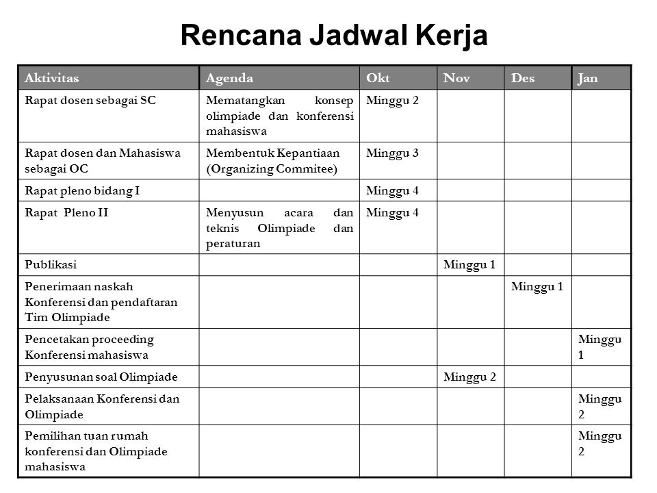 Rencana Jadwal Kerja Aktivitas Agenda Okt Nov Des Jan
