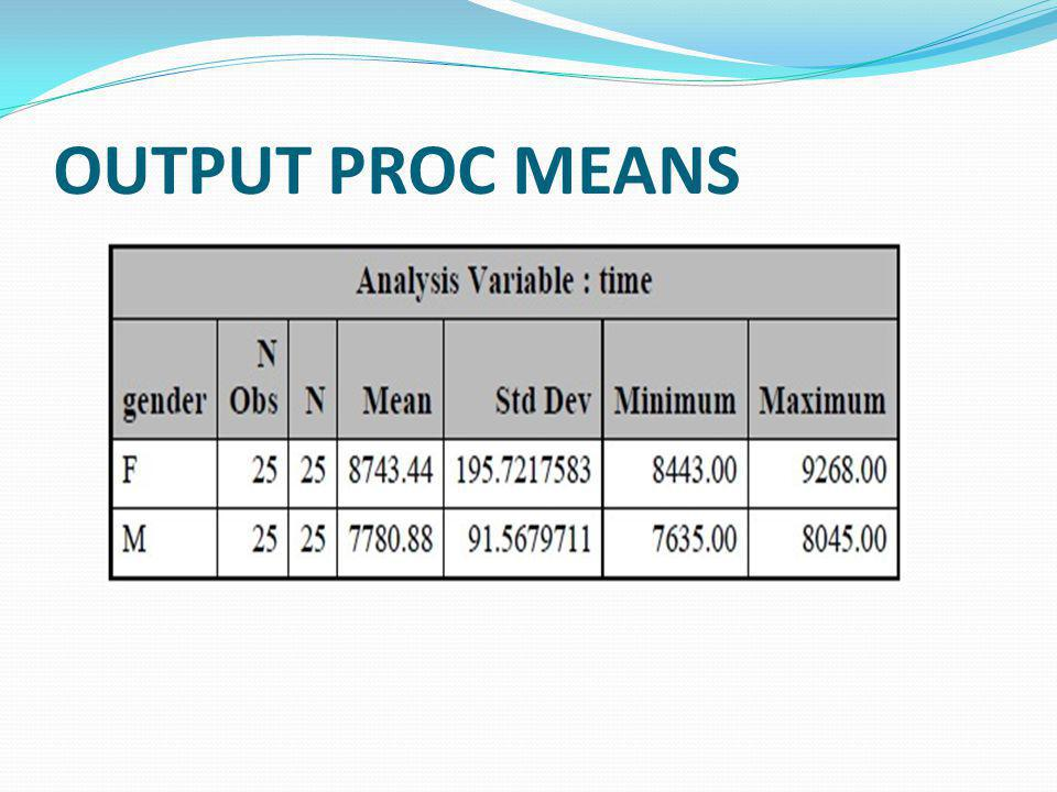 OUTPUT PROC MEANS