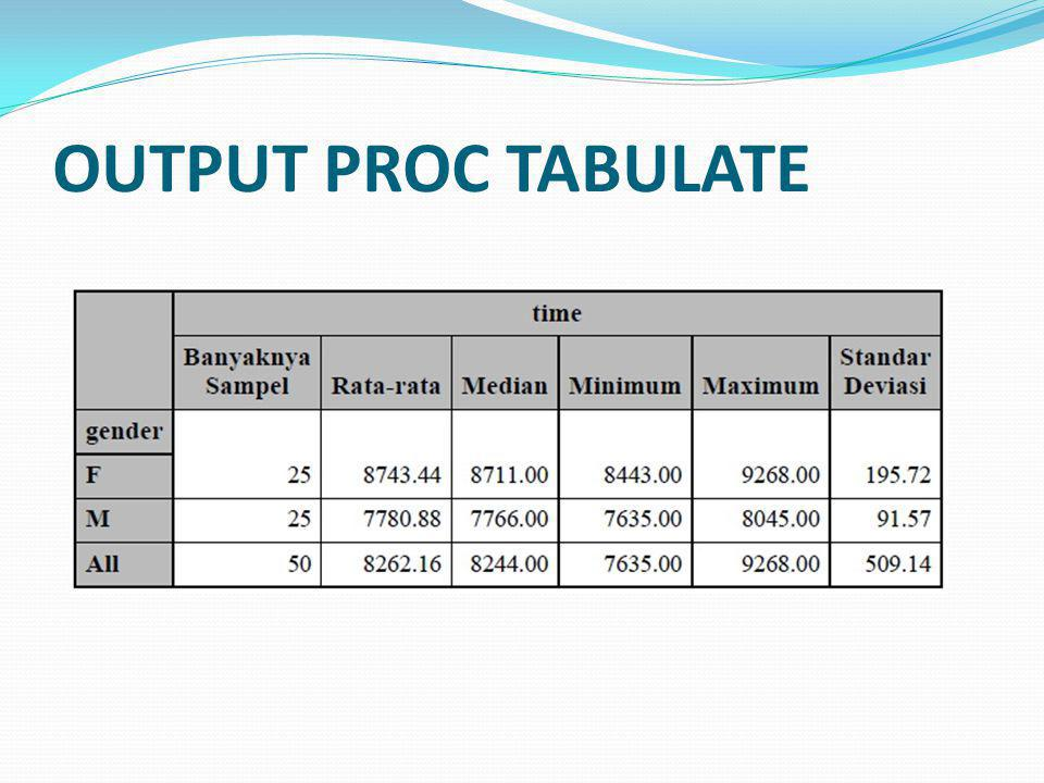 OUTPUT PROC TABULATE