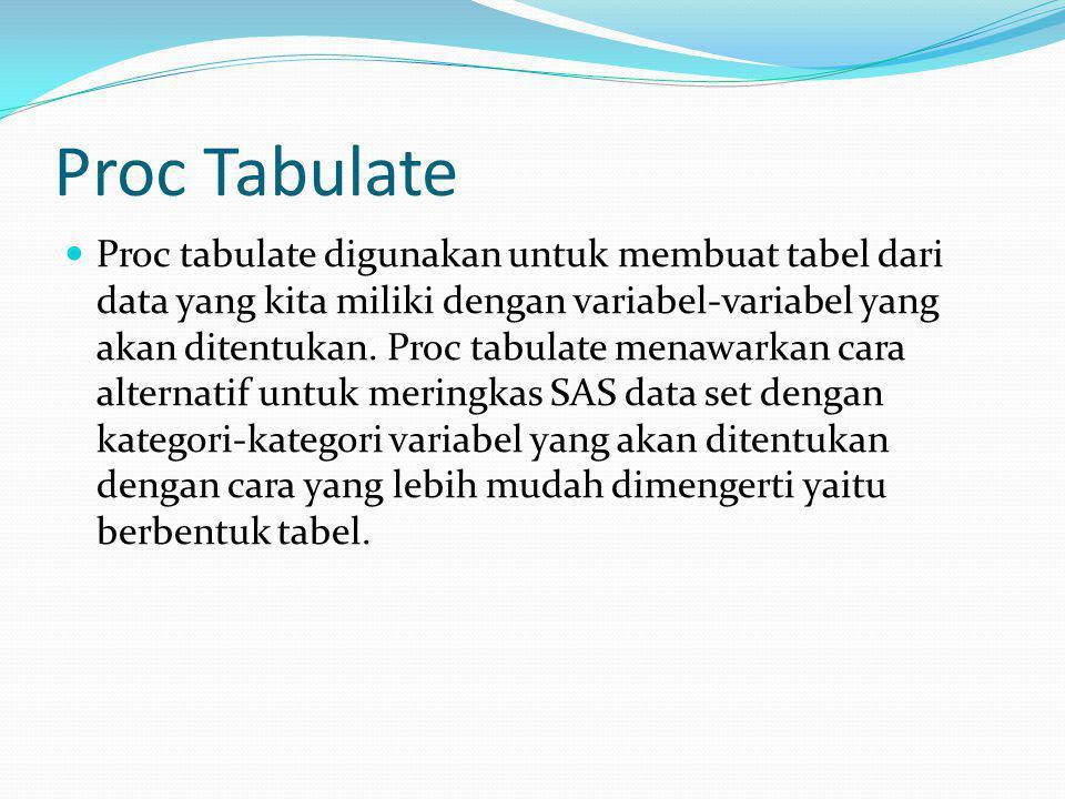 Proc Tabulate