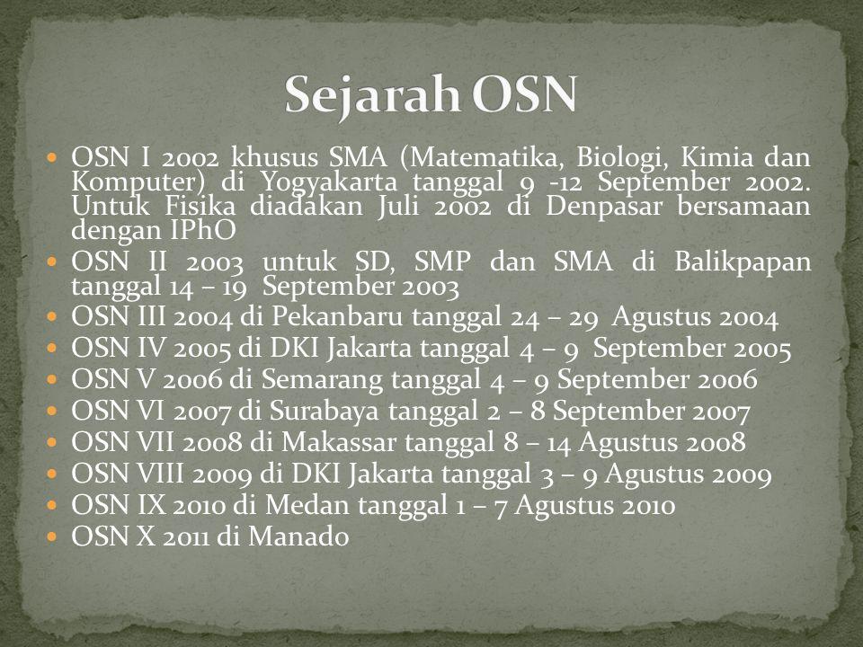 Sejarah OSN