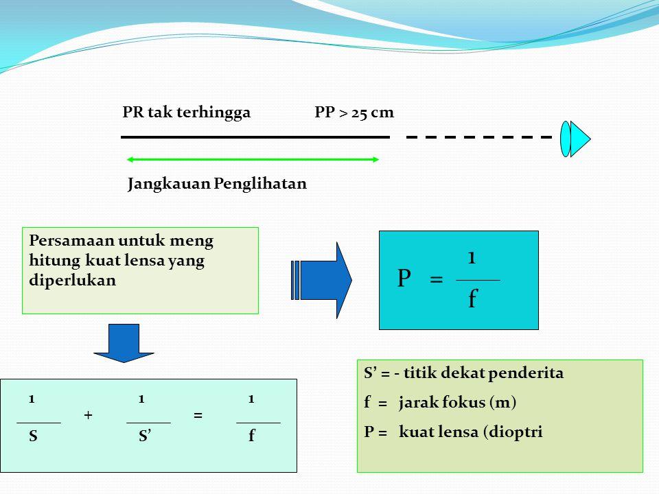 1 P = f PR tak terhingga PP > 25 cm Jangkauan Penglihatan