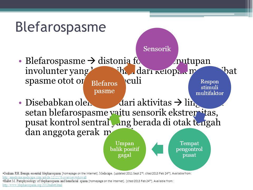 Blefarospasme Sensorik. Respon stimuli multifaktor. Tempat pengontrol pusat. Umpan balik positif gagal.