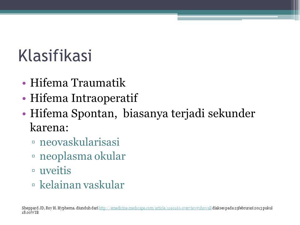 Klasifikasi Hifema Traumatik Hifema Intraoperatif