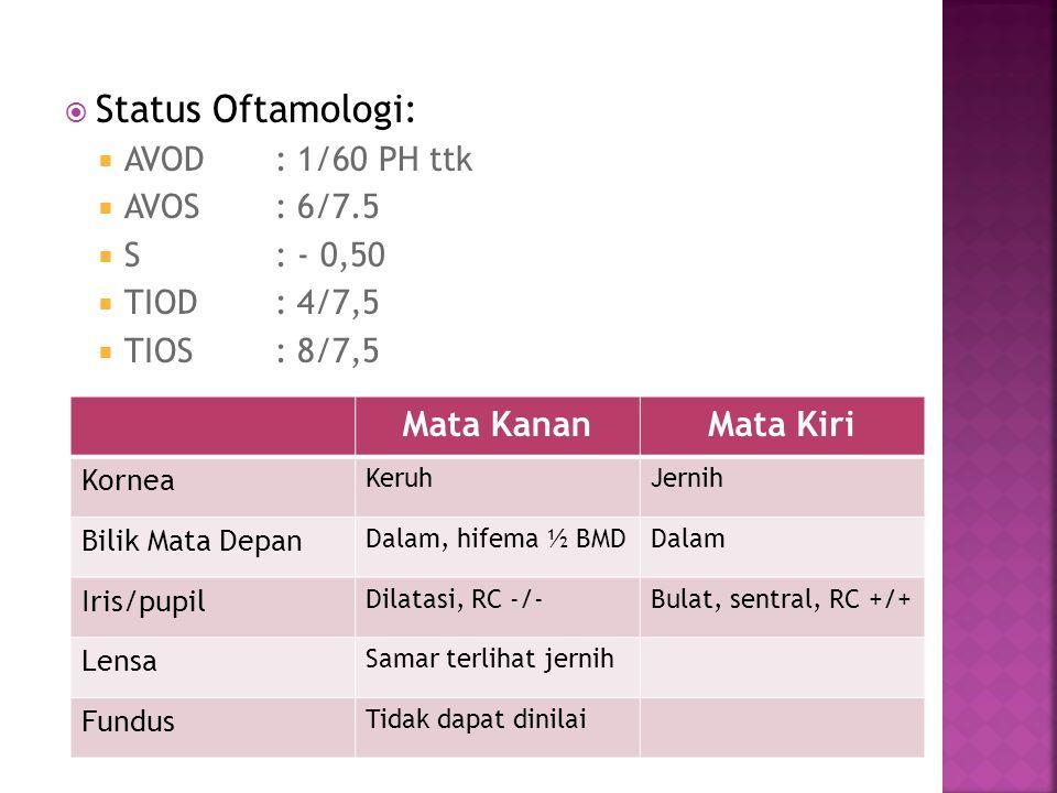 Status Oftamologi: Mata Kanan Mata Kiri AVOD : 1/60 PH ttk