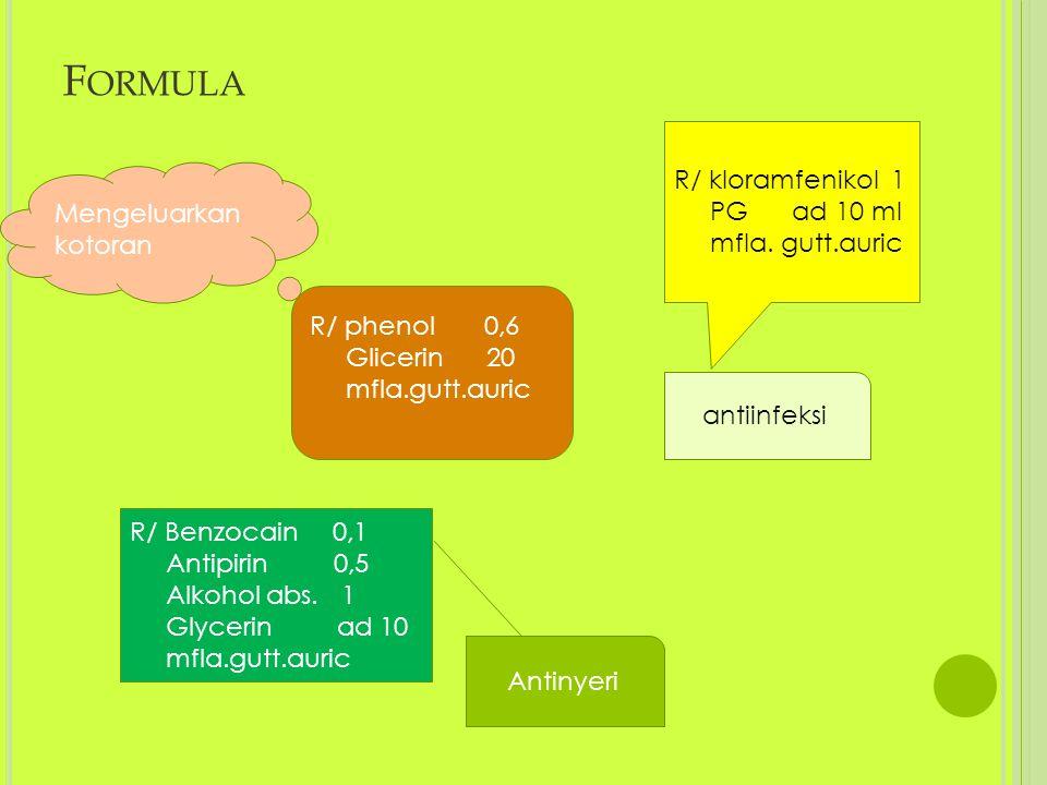 Formula R/ kloramfenikol 1 PG ad 10 ml mfla. gutt.auric