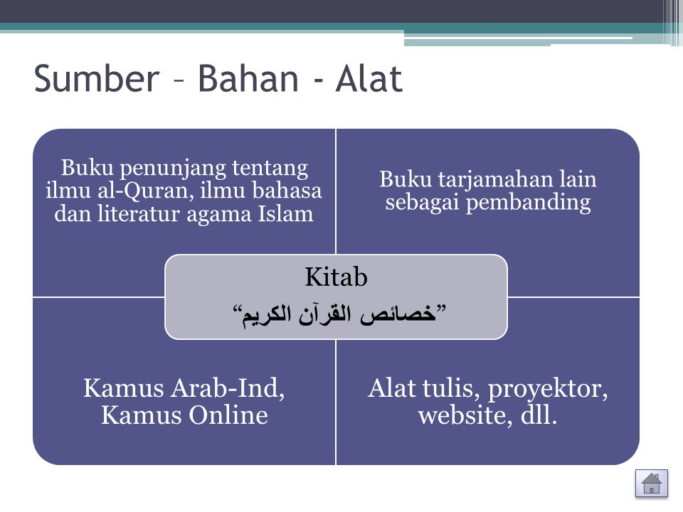 Sumber – Bahan - Alat Kamus Arab-Ind, Kamus Online