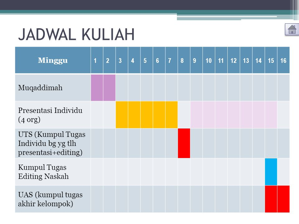 JADWAL KULIAH Minggu Muqaddimah Presentasi Individu (4 org)