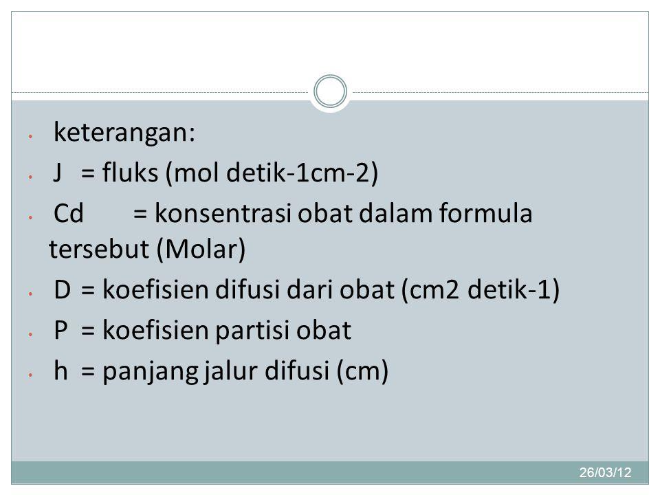 J = fluks (mol detik-1cm-2)