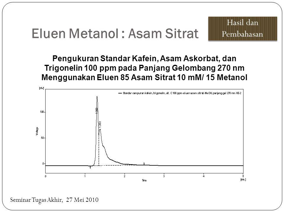 Eluen Metanol : Asam Sitrat