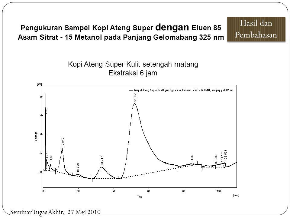 Kopi Ateng Super Kulit setengah matang Ekstraksi 6 jam