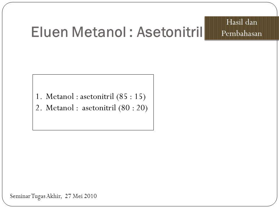 Eluen Metanol : Asetonitril