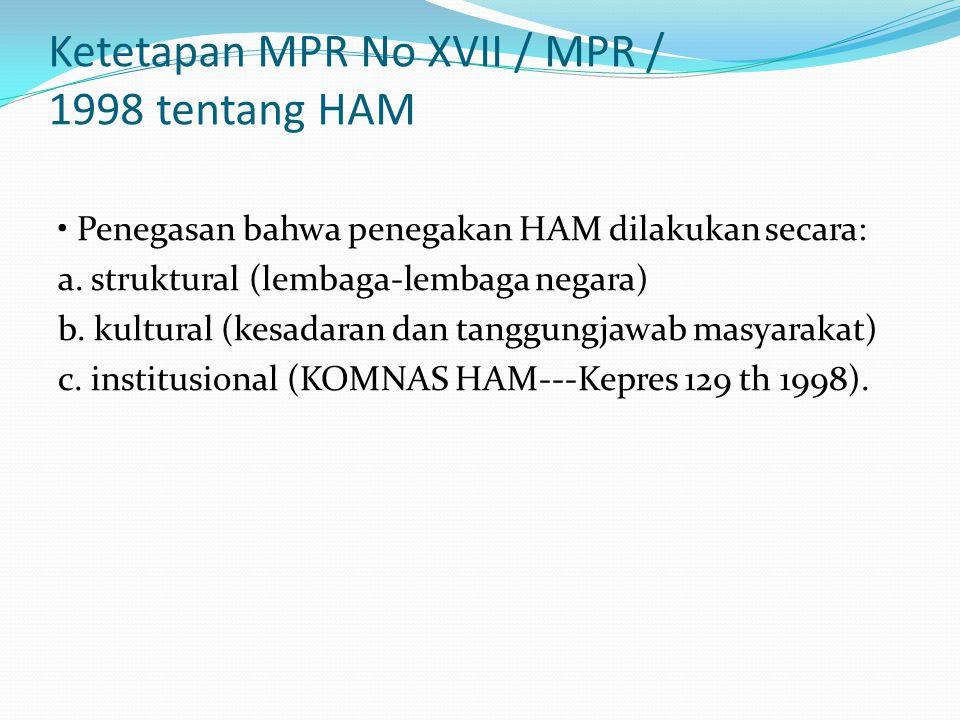 Ketetapan MPR No XVII / MPR / 1998 tentang HAM