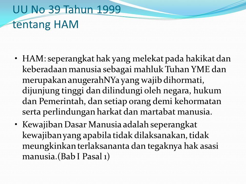 UU No 39 Tahun 1999 tentang HAM