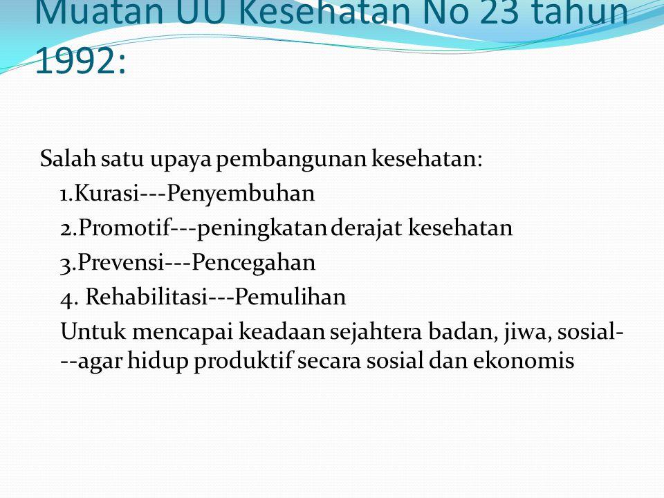 Muatan UU Kesehatan No 23 tahun 1992: