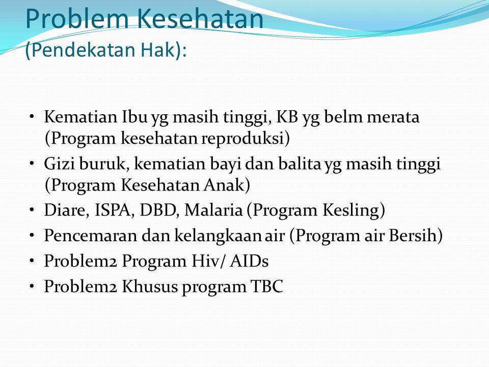 Problem Kesehatan (Pendekatan Hak):