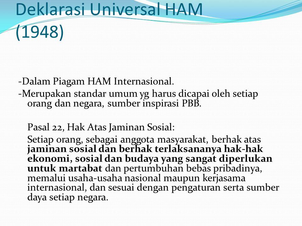 Deklarasi Universal HAM (1948)