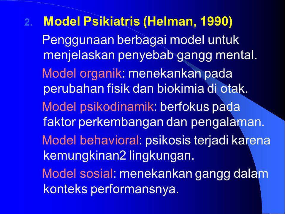 Model Psikiatris (Helman, 1990)