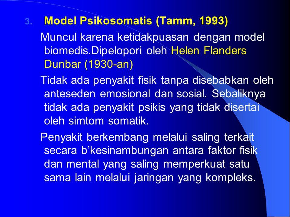 Model Psikosomatis (Tamm, 1993)