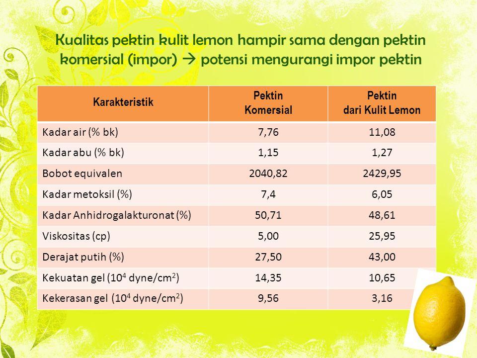 Kualitas pektin kulit lemon hampir sama dengan pektin komersial (impor)  potensi mengurangi impor pektin