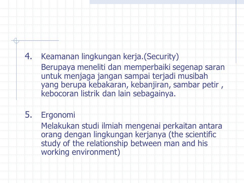 Keamanan lingkungan kerja.(Security)