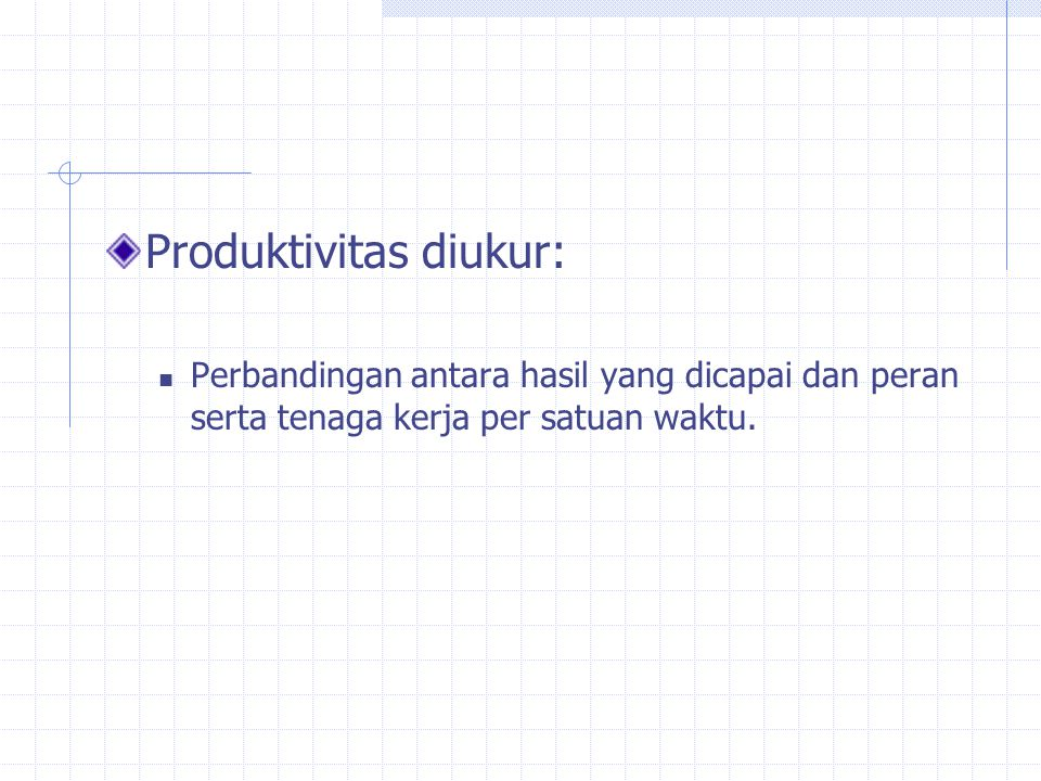 Produktivitas diukur: