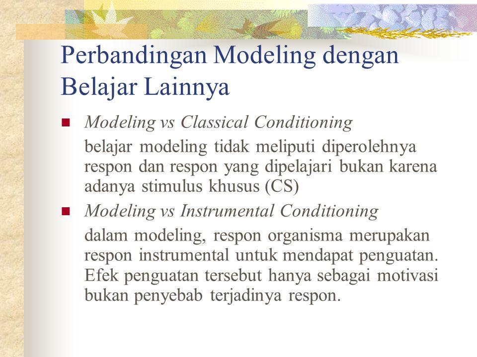 Perbandingan Modeling dengan Belajar Lainnya