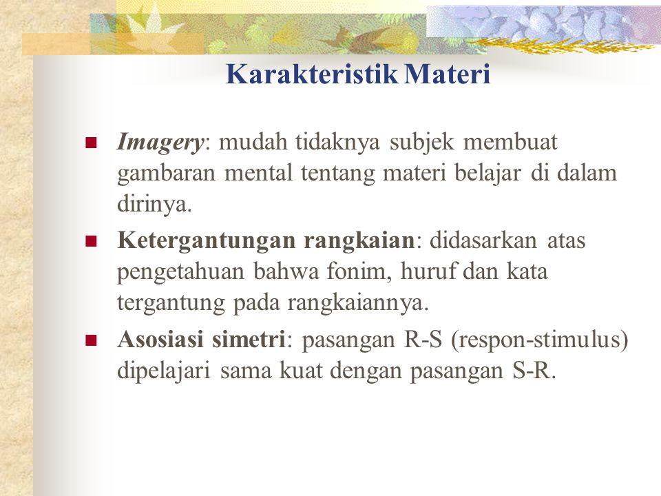 Karakteristik Materi Imagery: mudah tidaknya subjek membuat gambaran mental tentang materi belajar di dalam dirinya.