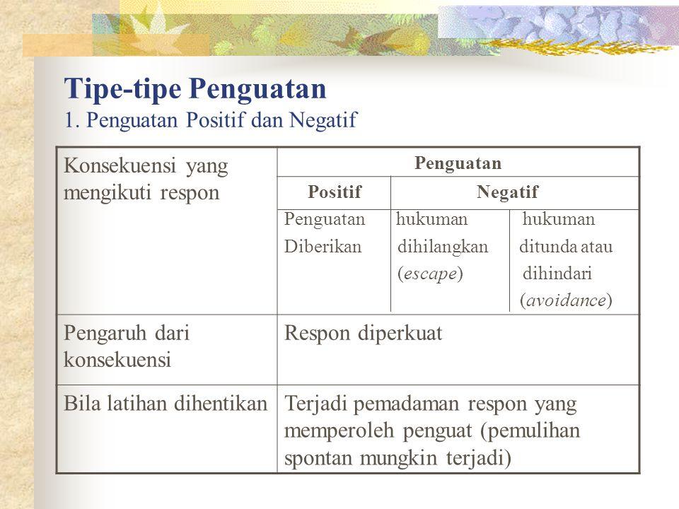 Tipe-tipe Penguatan 1. Penguatan Positif dan Negatif