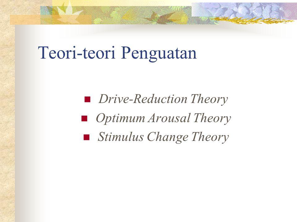Teori-teori Penguatan