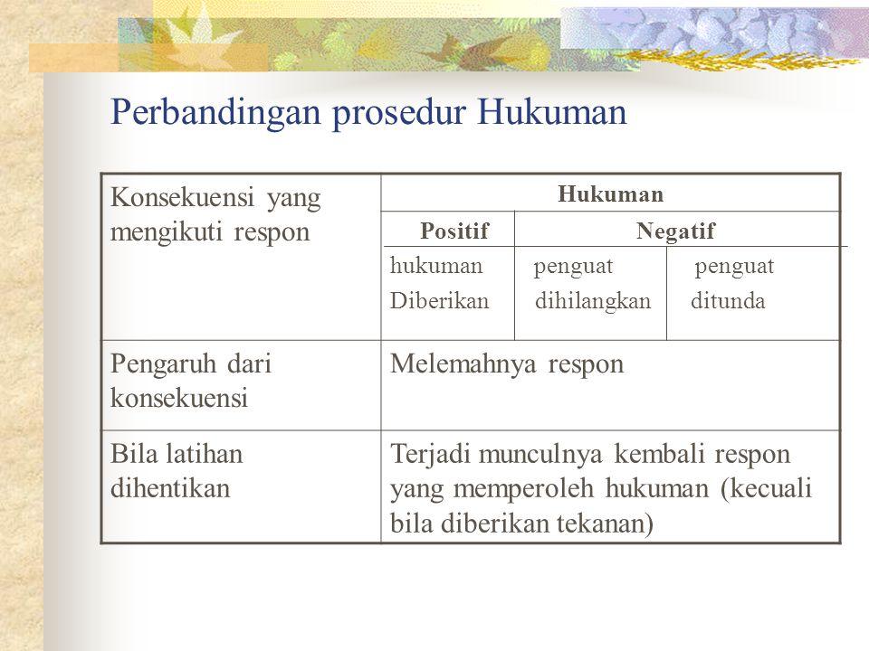 Perbandingan prosedur Hukuman