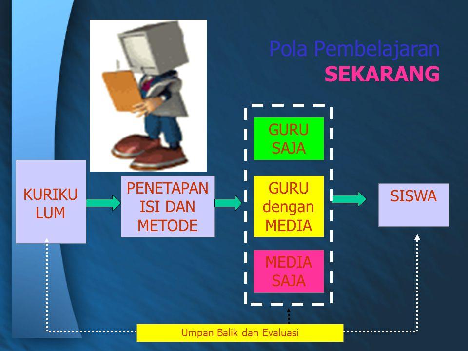Pola Pembelajaran SEKARANG