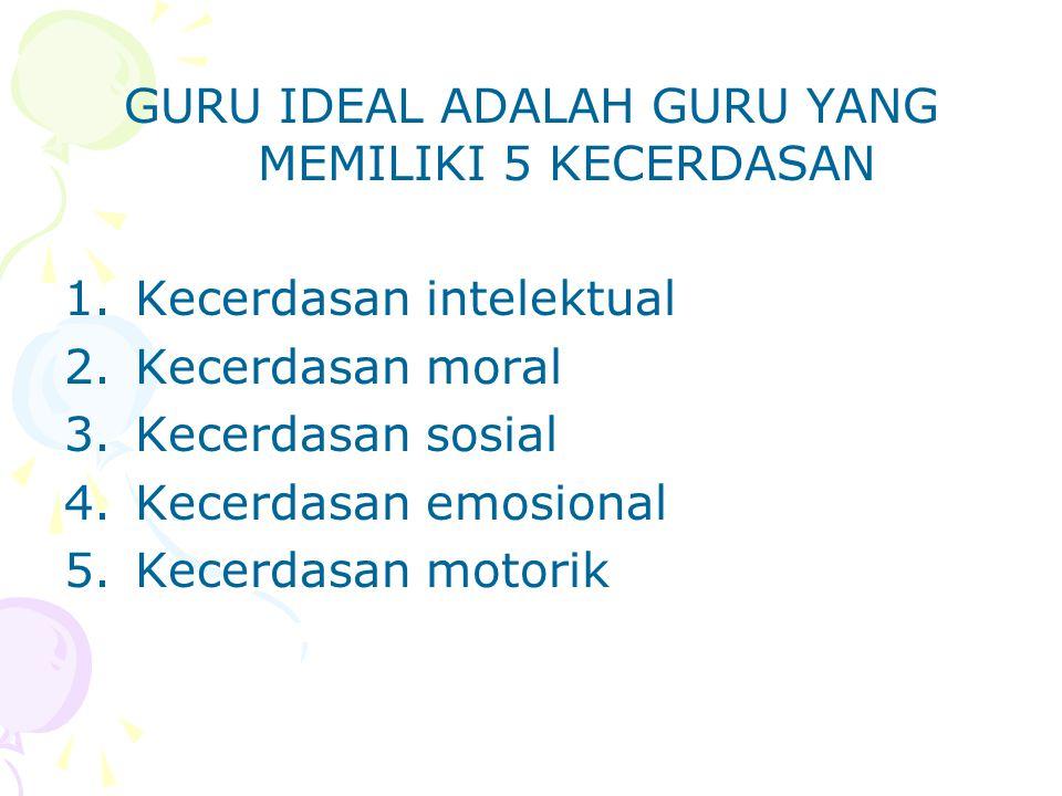 GURU IDEAL ADALAH GURU YANG MEMILIKI 5 KECERDASAN
