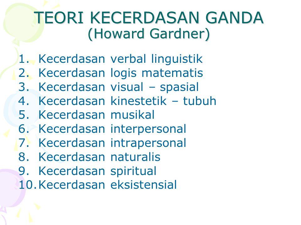 TEORI KECERDASAN GANDA (Howard Gardner)