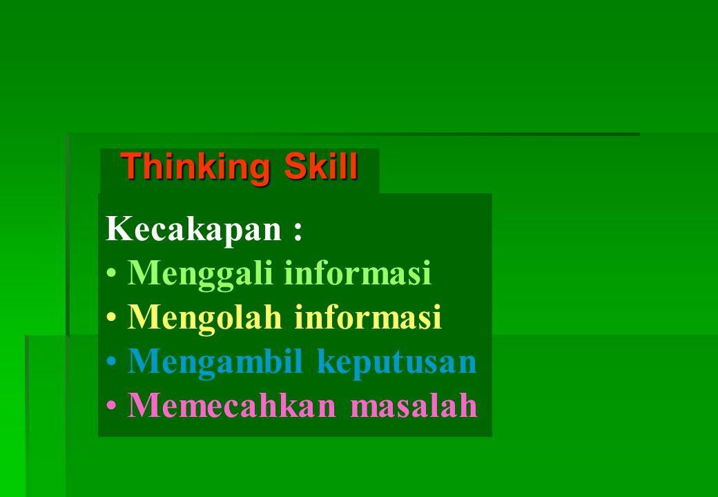 Thinking Skill Kecakapan : Menggali informasi. Mengolah informasi.