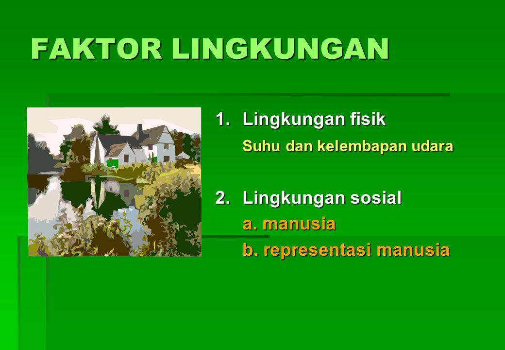 FAKTOR LINGKUNGAN 1. Lingkungan fisik Suhu dan kelembapan udara