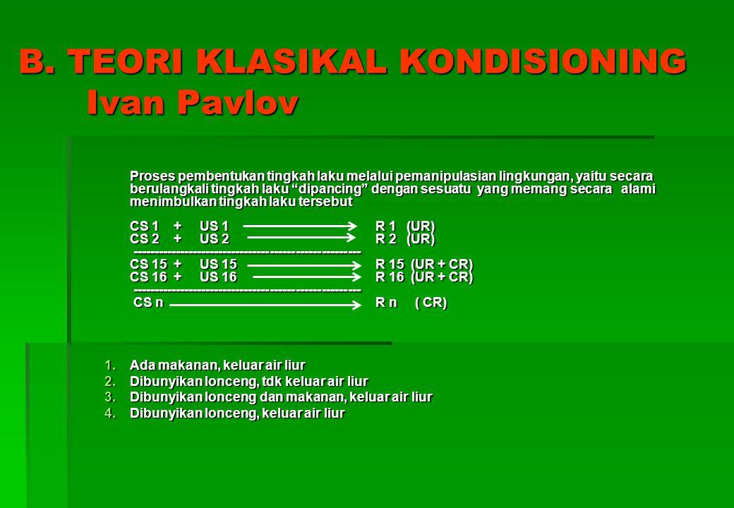 B. TEORI KLASIKAL KONDISIONING Ivan Pavlov