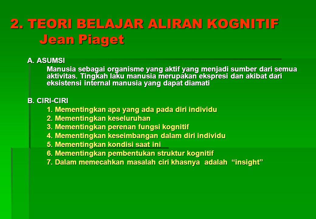 2. TEORI BELAJAR ALIRAN KOGNITIF Jean Piaget