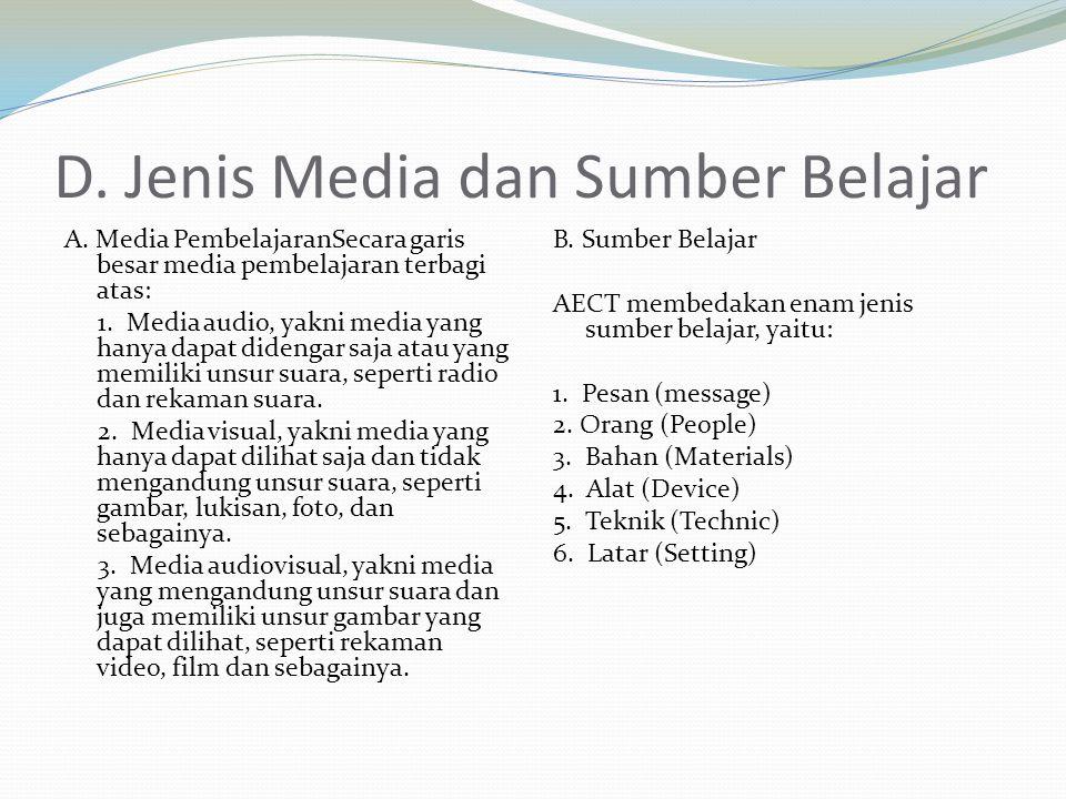 D. Jenis Media dan Sumber Belajar