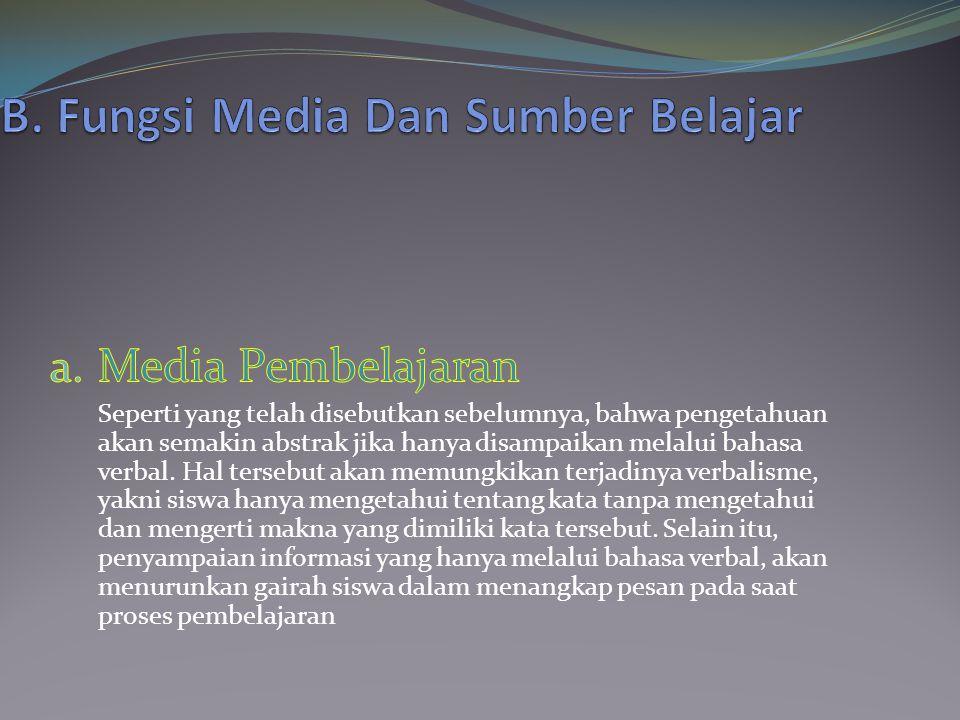 B. Fungsi Media Dan Sumber Belajar